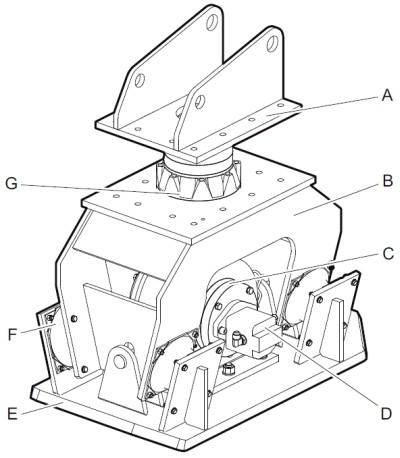 Механизмы компакторов